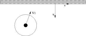 schéma de choc non élastique